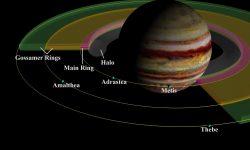 Jupiter HD pictures