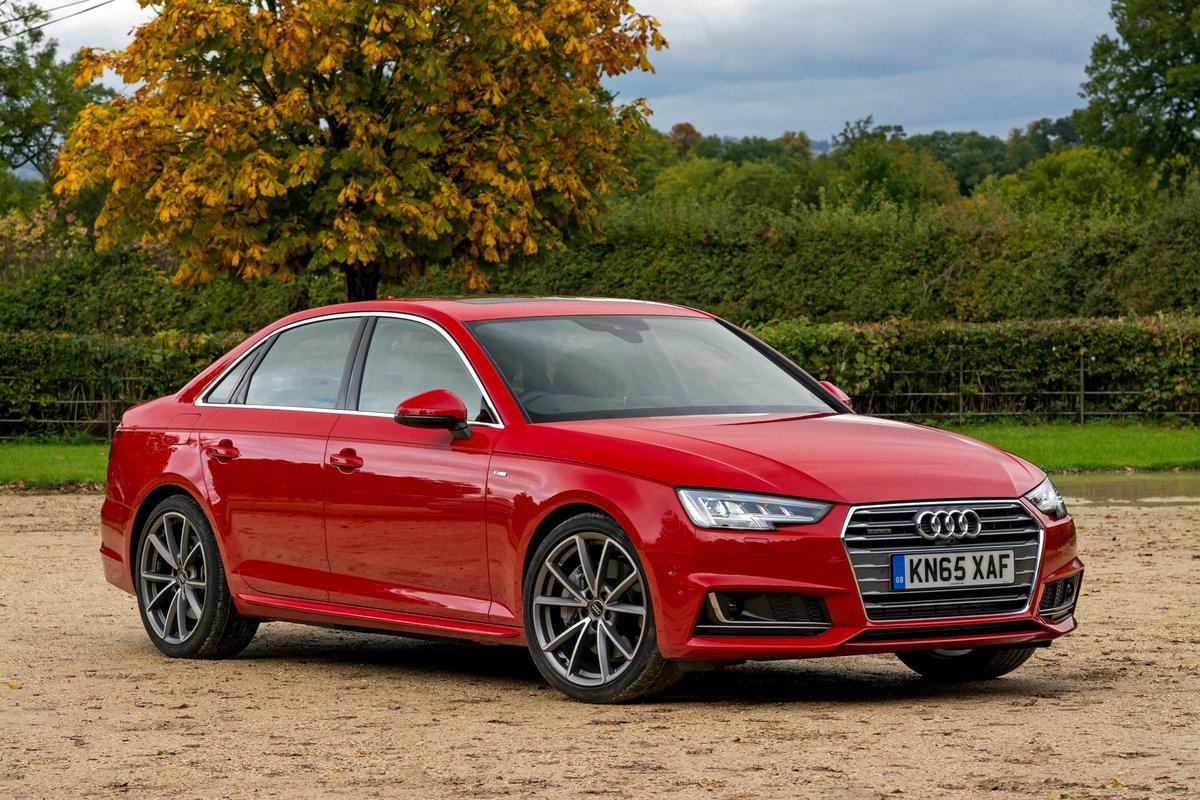Audi A4 (B9) Full hd wallpapers