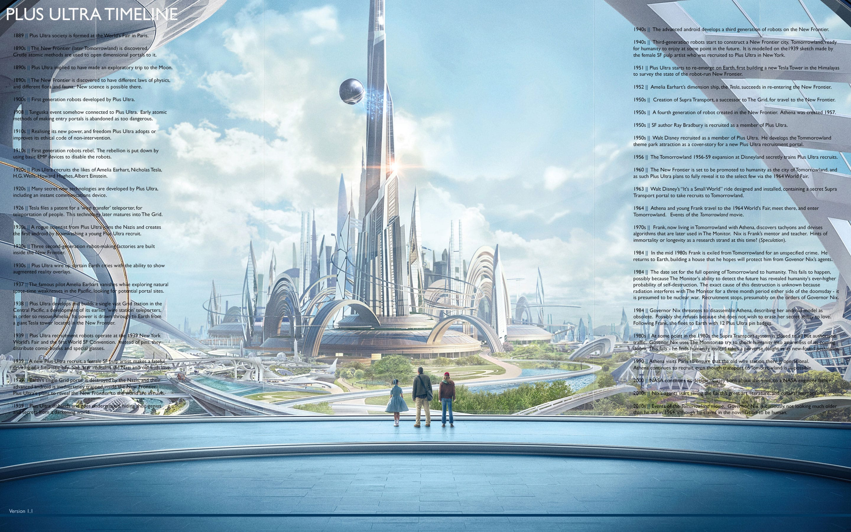 Tomorrowland Full hd wallpapers