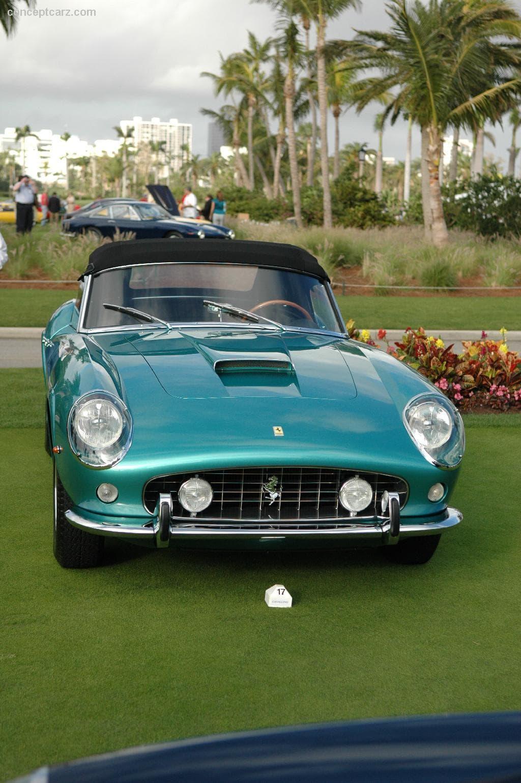 1961 Ferrari 250 GT California For mobile