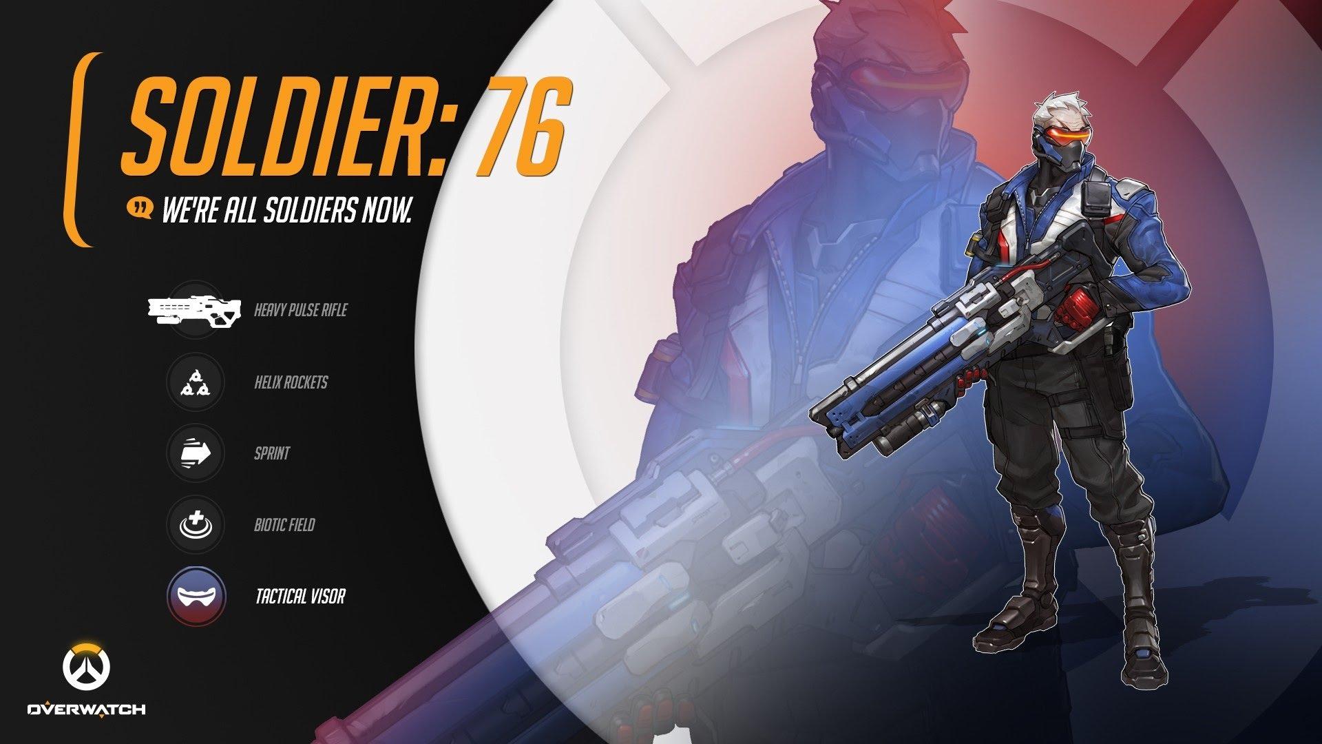 Overwatch : Soldier: 76 Free