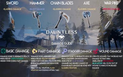 Dauntless Wallpaper