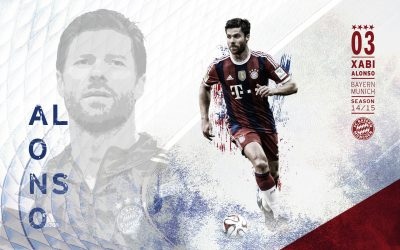 abi Alonso HQ wallpapers